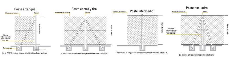 vallados urbanos sencillos